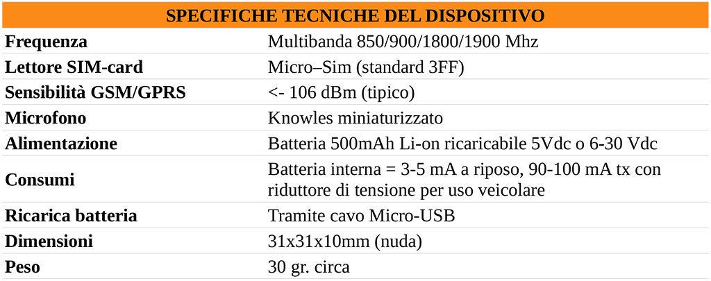 caratteristiche-microspia-gsm-nano-bug